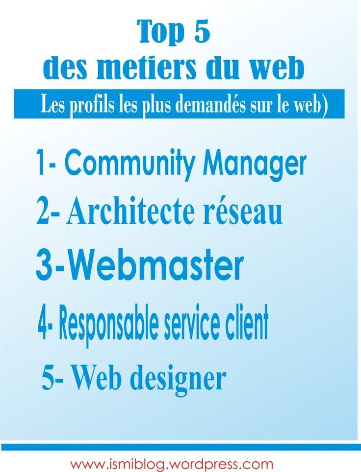 Top 5: les web metiers les plus demandes
