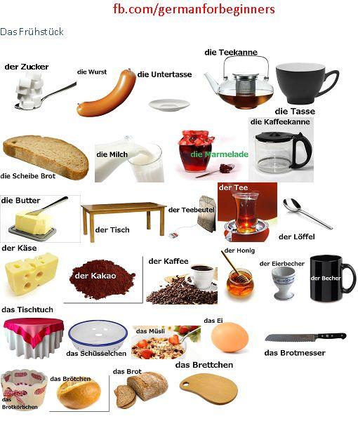 German for all Deutsch für alle: Das Frühstück