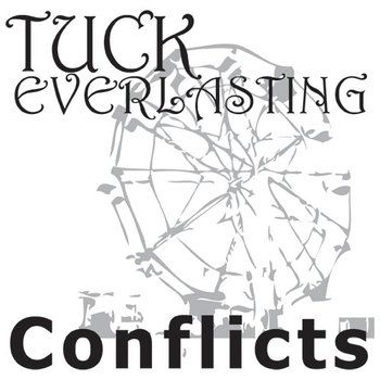 TUCK EVERLASTING Conflict Graphic Organizer - 6 Types of ConflictTEXT: Tuck Everlasting by Natalie BabbittGRADE LEVEL: 4th-8thCOMMON CORE = CCSS.ELA-Literacy.RL.2This resource can be purchased as part of TUCK EVERLASTING Unit Teaching Package bundle.Middle and highschoolers will subconsciously enjoy the design of this one-page graphic organizer as they take notes on the 6 different types of conflict.DIRECTIONS: For each of the six types of conflict, try your hardest to describe scenes from…