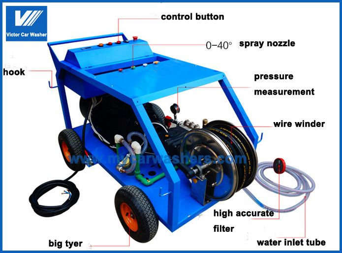 Cwd50 High Pressure Water Jet Washer Machine For Cleaning Cars Https Www Victorcarwasher Com Product Best Electric Pressure Washer Pressure Washer Car Washer