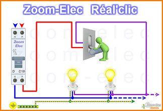 Installation interrupteur