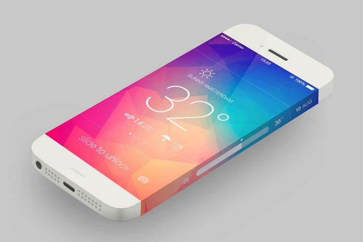 iPhone 6 Wrap-Around Screen Concept