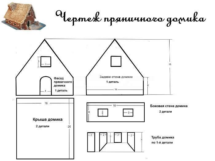 пряничный домик выкройки фото схемы среди разнообразия вариантов
