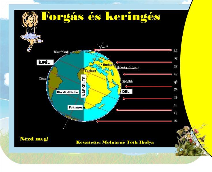 Fotó itt: Évszakok 1-4. osztály interaktív tananyag - Google Fotók