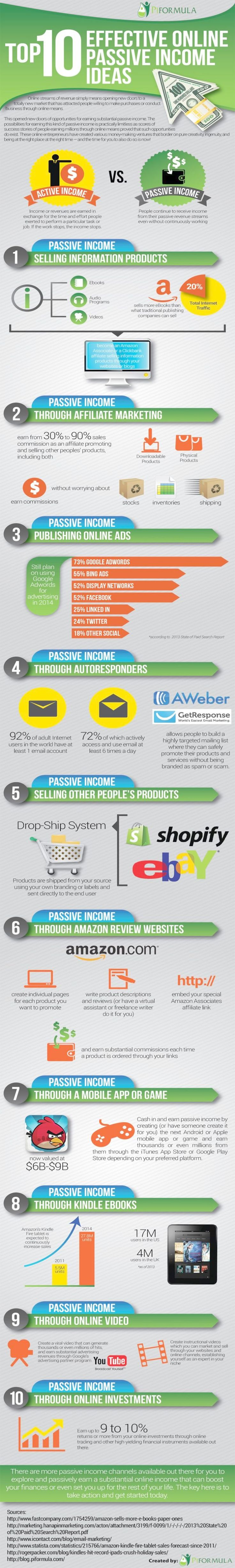 3328 best work from home ideas images on pinterest extra money