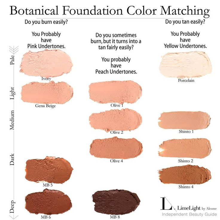 how to know your skin color for foundation