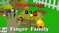 Finger family song with colorfull surprize eggs
