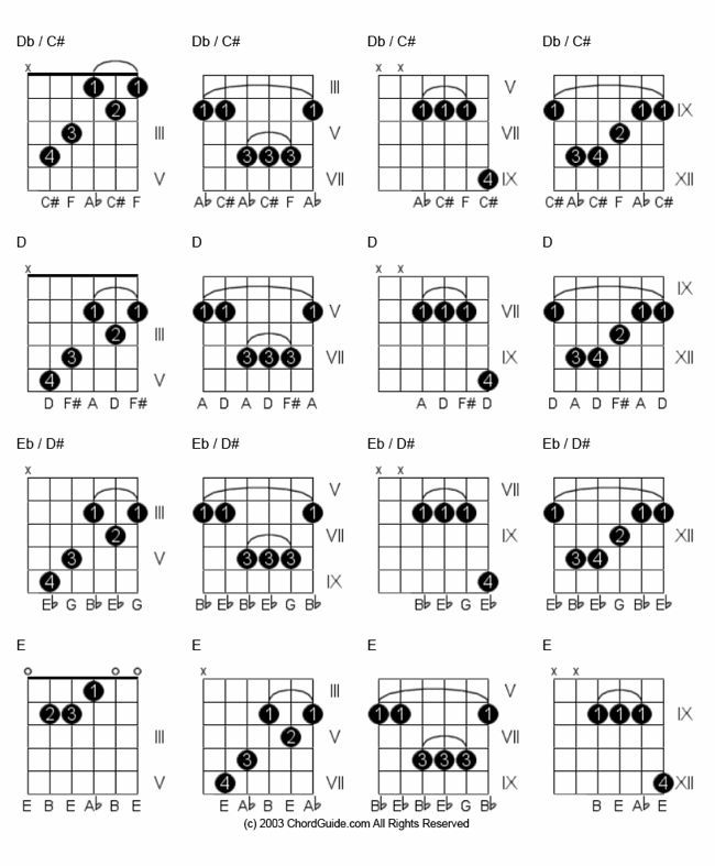 Basic Guitar Chord Chart Basic Guitar Chords Chart Updated
