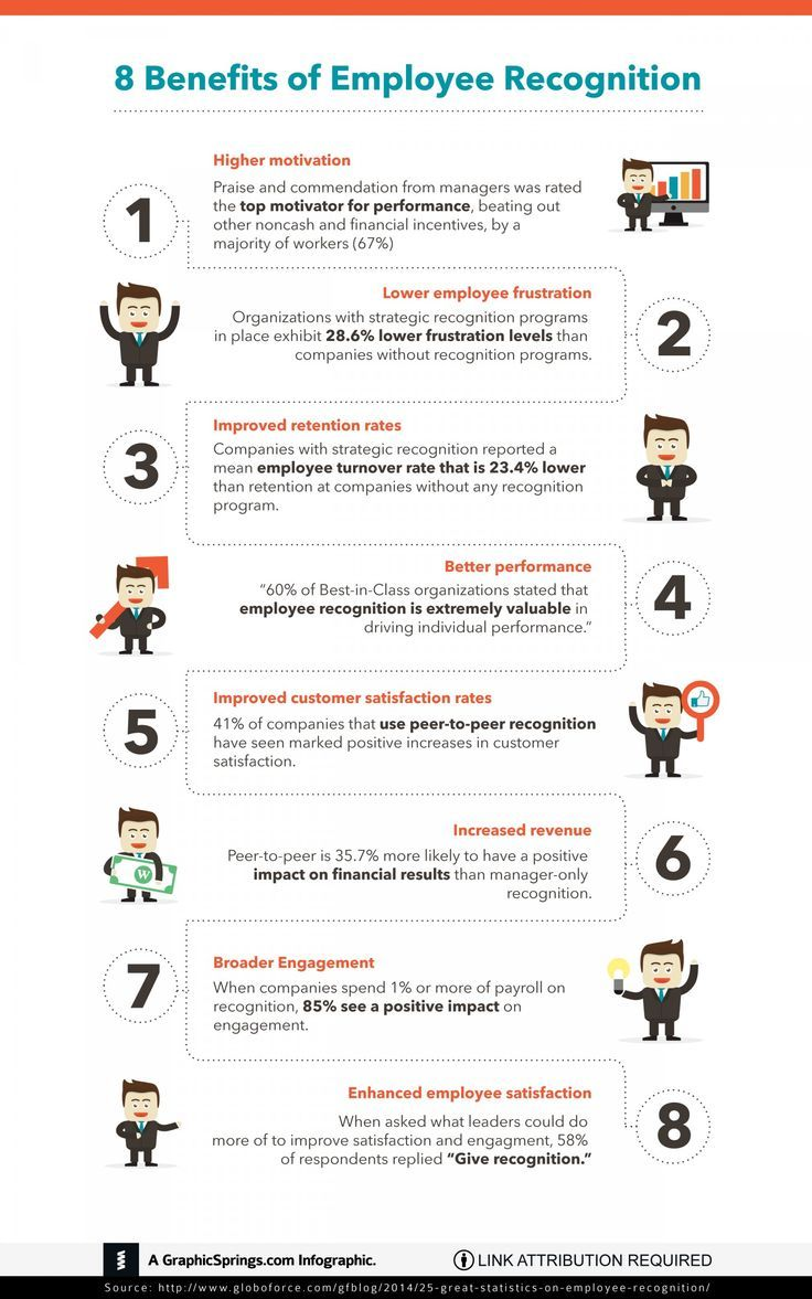 8 Benefits Of Employee Recognition Employee Recognition How To Motivate Employees Incentives For Employees