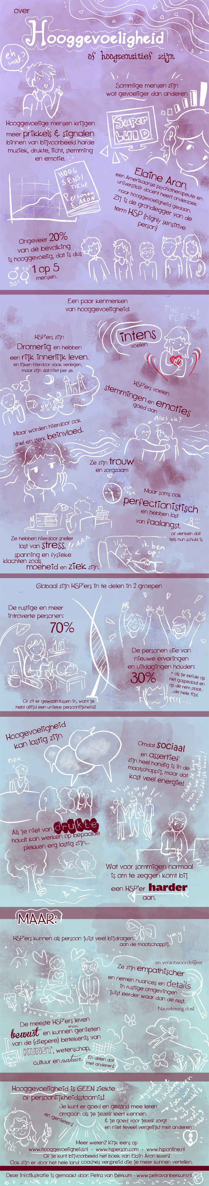 Mooie infographic over hoogsensitiviteit door Petra van Berkum #hsp
