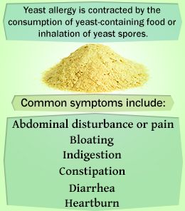 Symptoms of Yeast Allergy