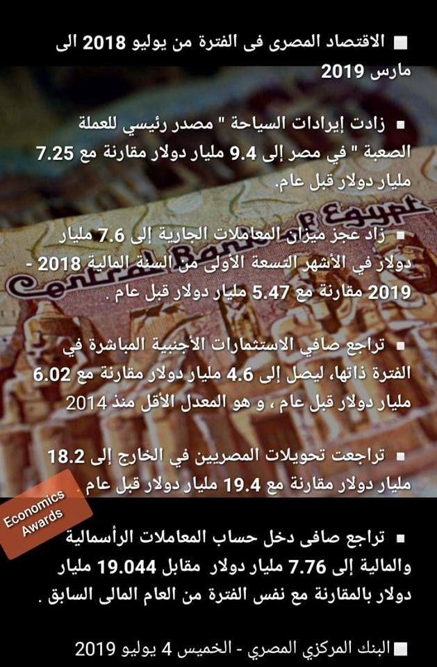 Pin By عالم التذوق الفنى On Egypt Al Mahrosa News Sayings Periodic Table Egypt