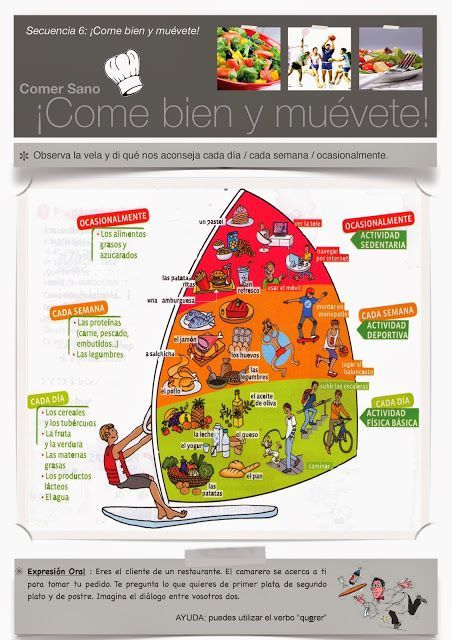 Infographic CLASE DE ESPAÑOL