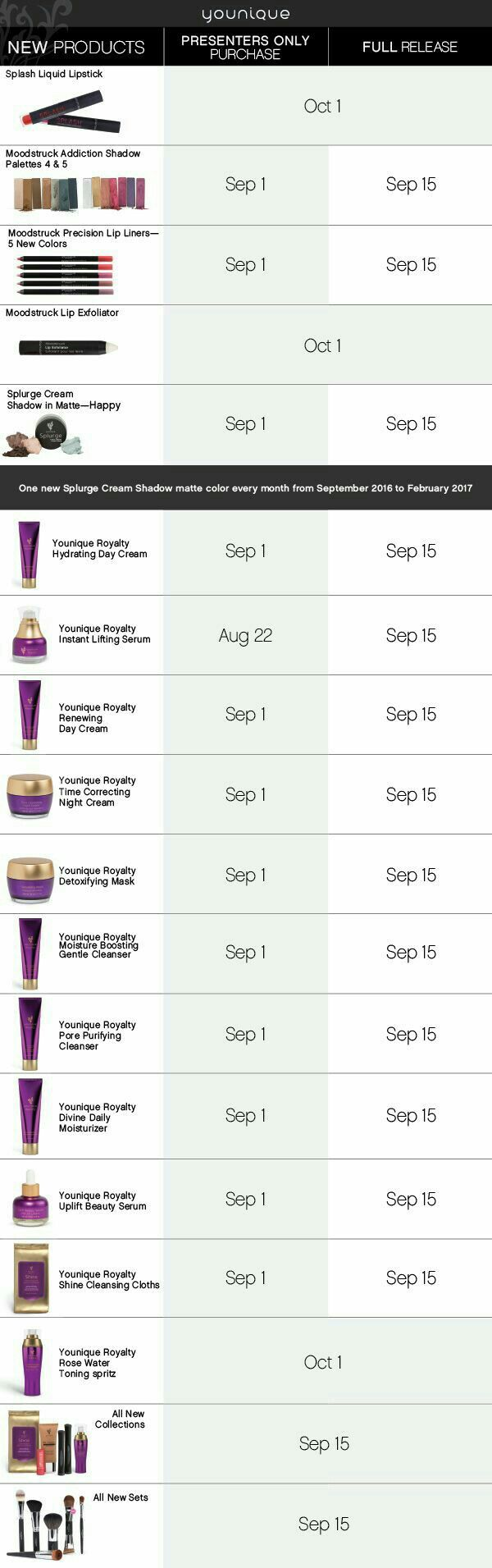 Younique new products release dates! www.thedivadonna.com