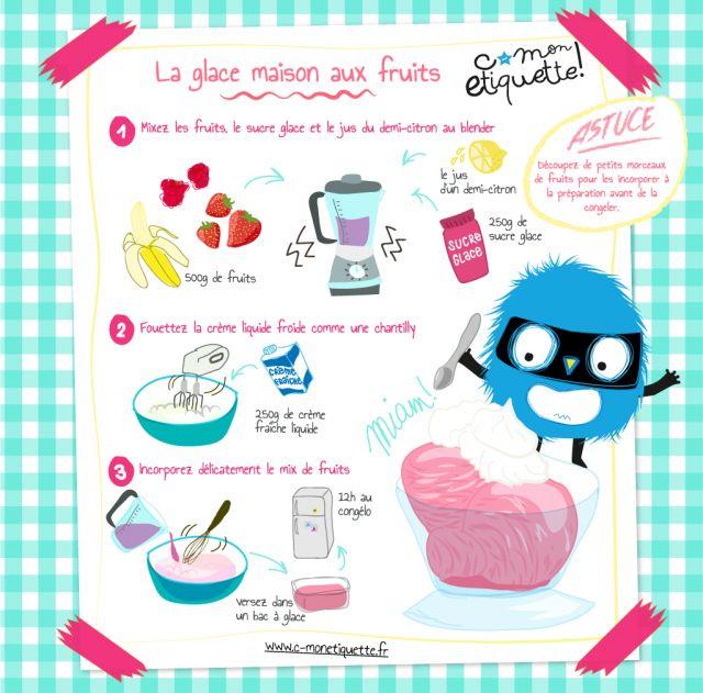 recette de glace aux fruits