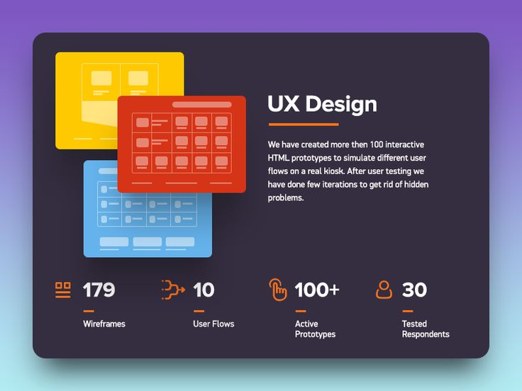 Payment Kiosk UX Design by Alty