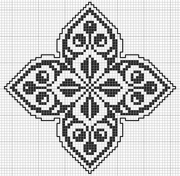 56 Cross Stitch Patterns & the zodiac - convert to crocheting?