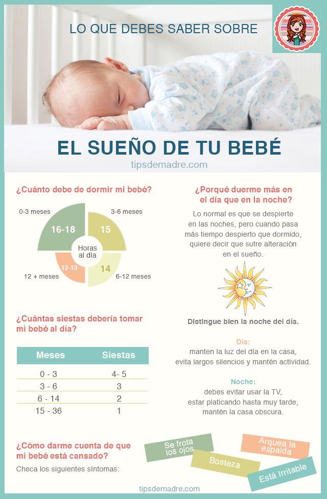 Muchos de nosotros en realidad no sabemos cuánto deben de dormir nuestros bebés, desde que son recién nacidos hasta que ya tienen alrededor de un año o año y medio, es por eso que elaboré esta pequeña infografía sobre: El sueño de tu bebé