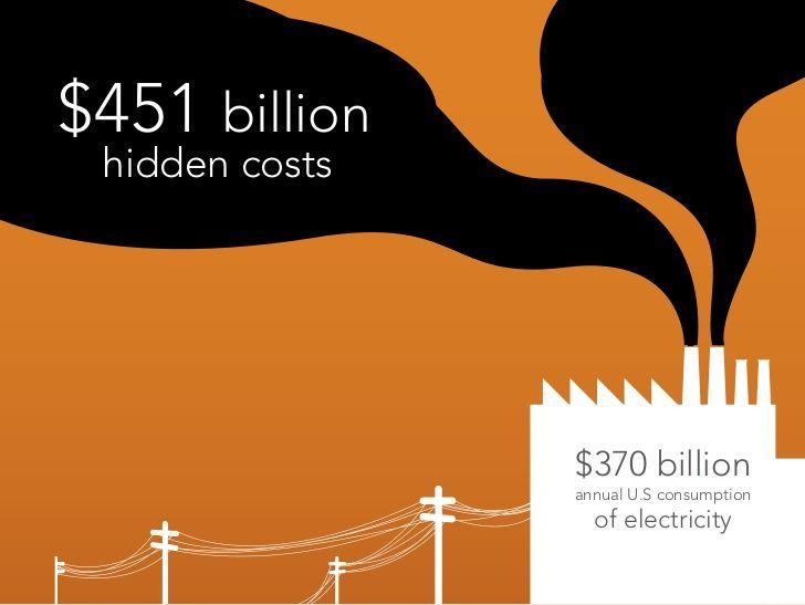 Eco-nomics, The hidden costs of consumption | Powerpoint Data Presentation