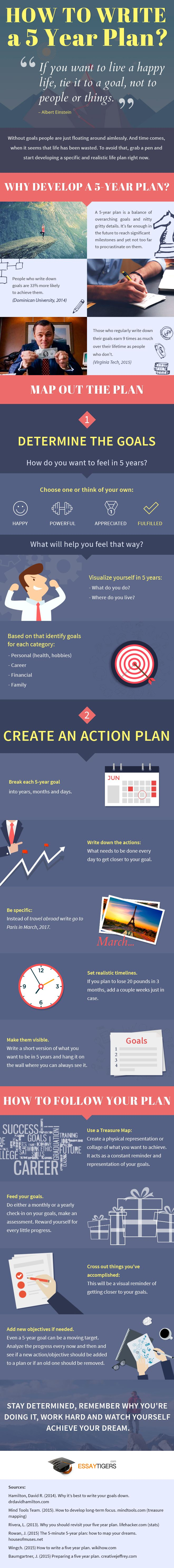 best goal setting life ideas goal setting  having a strategic goal is good it means you have something to look forward to