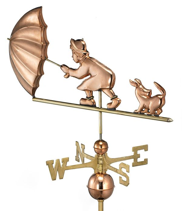 @ Witch Weathervane by Poppy Forge | Shop Free Shipping