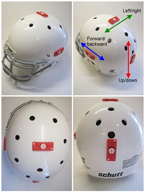 football science fair projects Science fair projects - an investigation on padding pressure in football helmets - view this science fair projects.