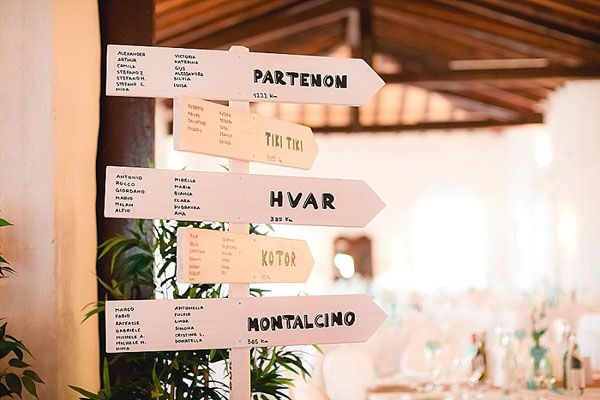 Un matrimonio azzurro Tiffany a tema viaggi: Alessia e Roberto   Wedding Wonderland