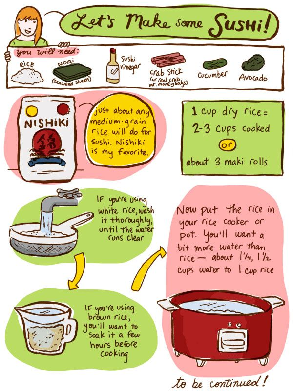 Sarah Becan teachin' us how to make sushi!