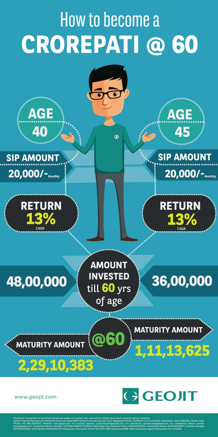 SIP, evergreen investment mantra