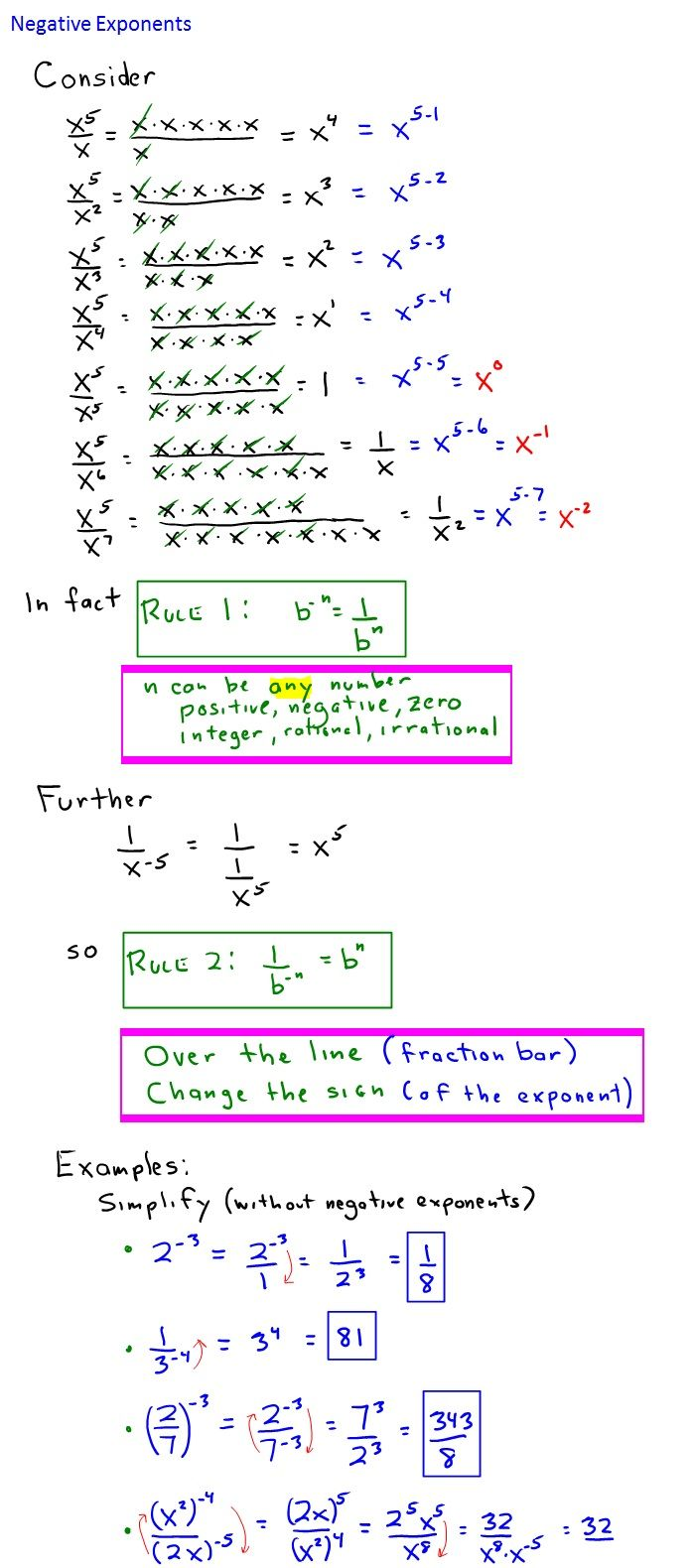 worksheet Exponent Practice 17 best ideas about exponents practice on pinterest algebra in practice