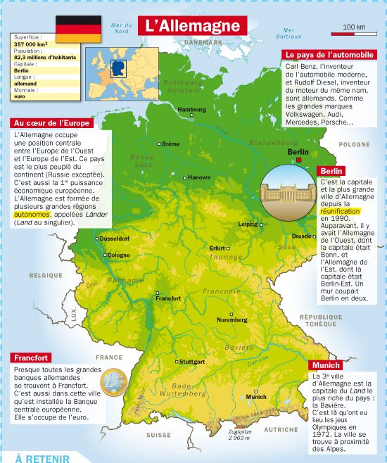 Fiche exposés : L'Allemagne