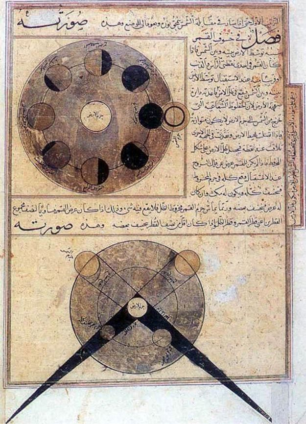 Calculation of solar and lunar eclipses from: Marvels of Creatures and Strange Things Existing, by al-Qazwini (14th century)