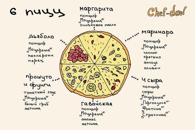 Шесть пицц
