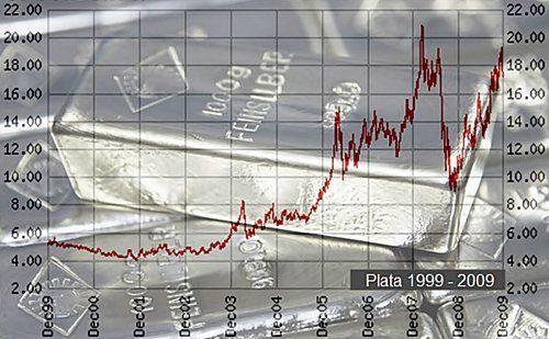 A pesar del bajo precio actual de la plata Silver Investing News presenta tres razones para dar esperanza a la cotización del metal.