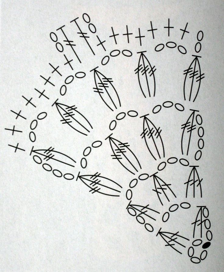 crochet bell tree christmas pattern схемы - Поиск в Google