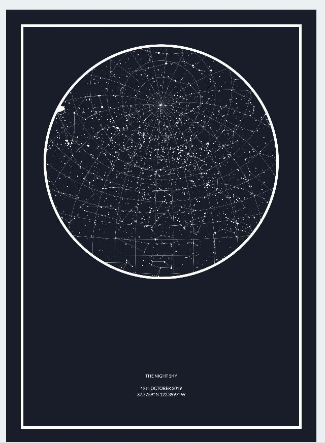Star Constellation As A Print Mapas Estrellas Uñas Azules