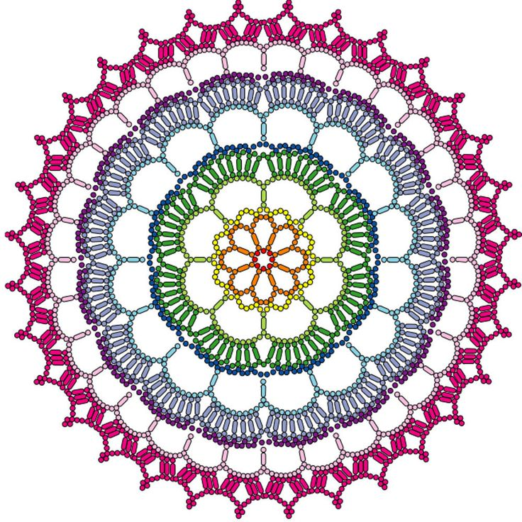 31 best mandala images on Pinterest | Mandala crochet, Dream catcher ...