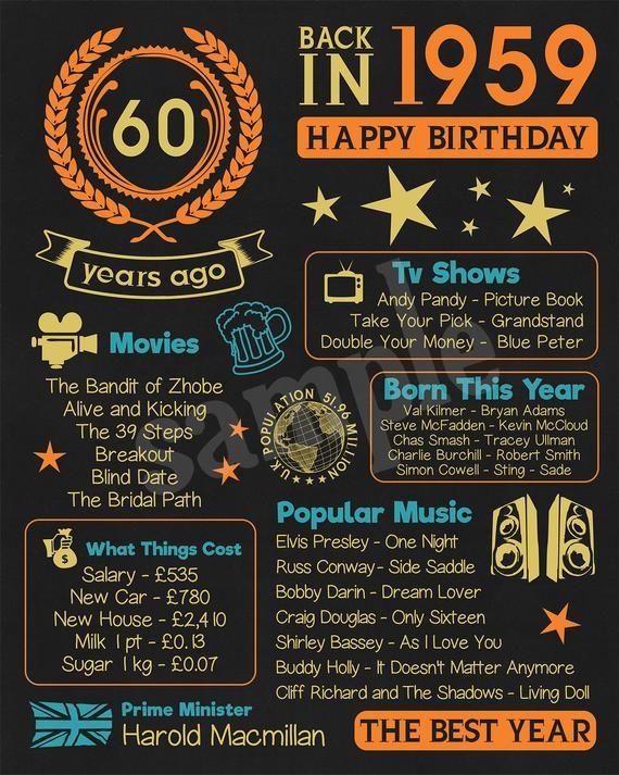 60th Birthday Sign U K Version 60th Birthday Gift 1959 Etsy 60th Birthday Quotes 60th Birthday Cards 60th Birthday Gifts