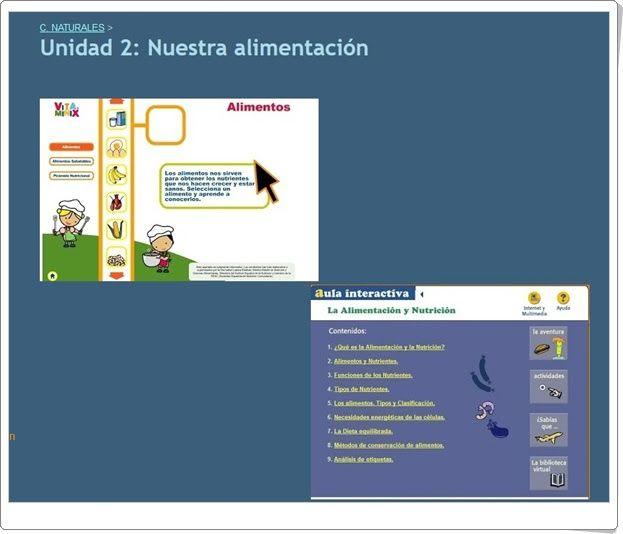 """Unidad 2 de Ciencias de la Naturaleza de 3º de Primaria: """"Nuestra alimentación"""""""