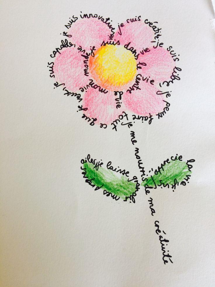 Écriture créative en Art Thérapie, S'exprimer par le dessin et les mots, Travail sur l'estime de soi, Sabrina Mazzola Art Thérapeute