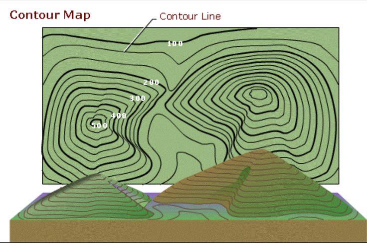 contour map earth science pinterest maps and contours. Black Bedroom Furniture Sets. Home Design Ideas