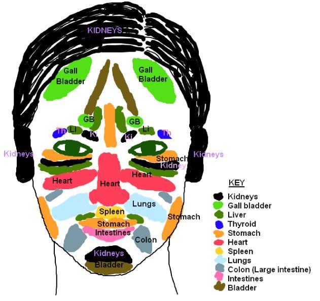 Pourquoi ai-je des taches dans certains endroits de mon visage et pas d'autres? Avez-vous déjà demandé pourquoi vous obtenez un endroit exactement à un endroit particulier sur votre visage? ...