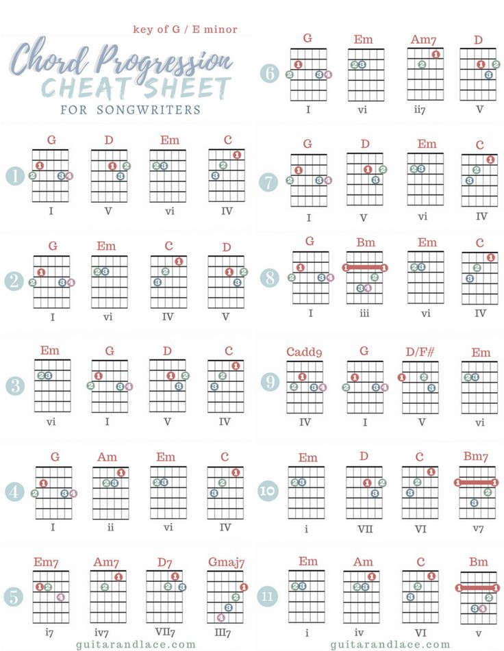 163 best Guitar images on Pinterest | Guitar chord, Guitar chords ...