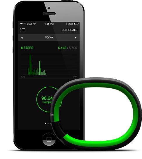 Razer Nabu Smartband Data - Various Data Interaction // #UX #Razerzone #App