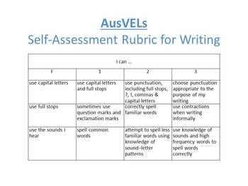 writing self evaluation essay