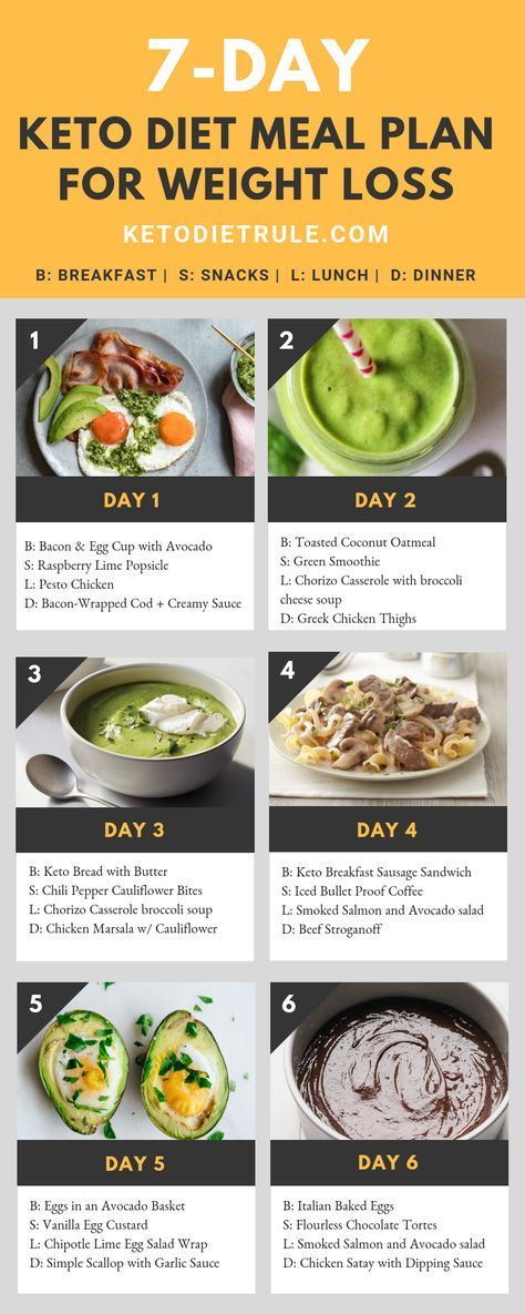 7-day Keto meal plan for beginners to lose weight and burn fat. #ketodietplan #k...