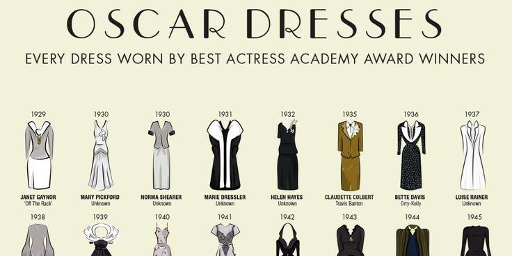 Best Actress Oscars dress - every dress since 1929 -Cosmopolitan.co.uk
