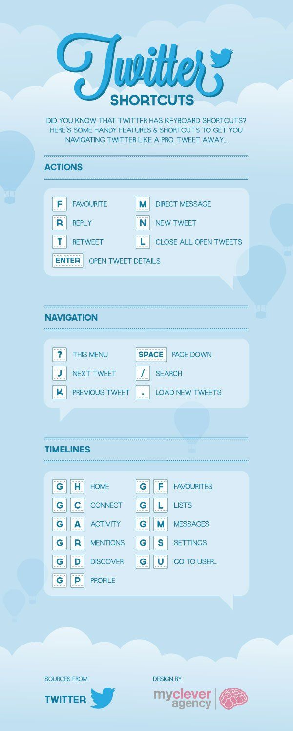 Become a Twitter Power User With These Shortcuts | Cheatsheet