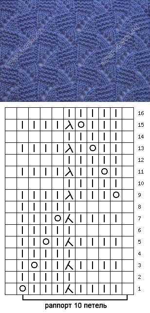 узор 189 | каталог вязаных спицами узоров