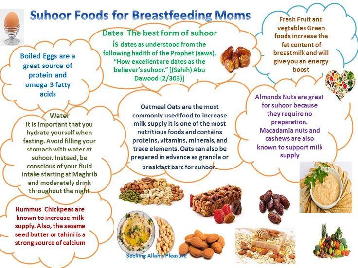 suhoor foods